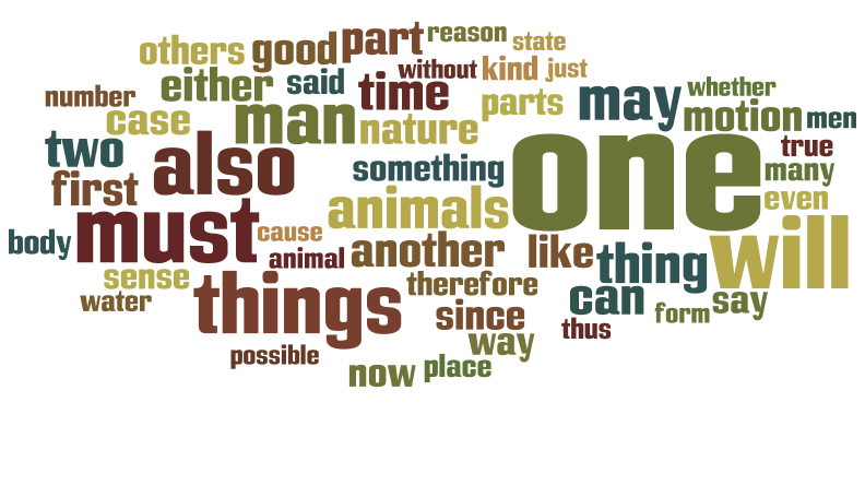 words used by Aristotle