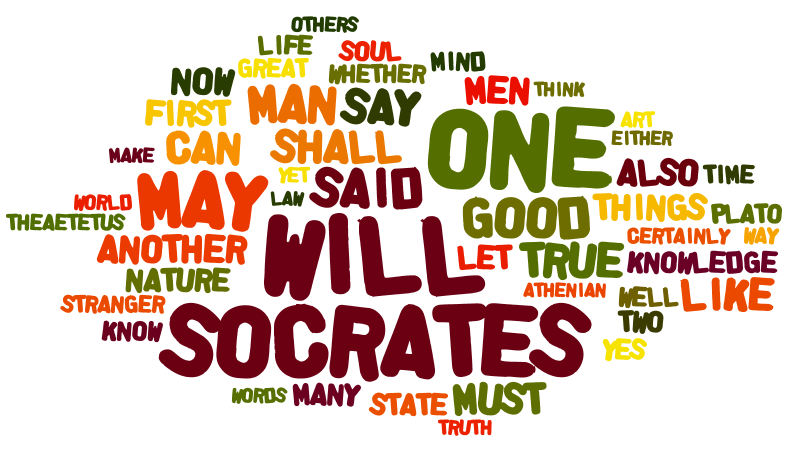 words used by Plato
